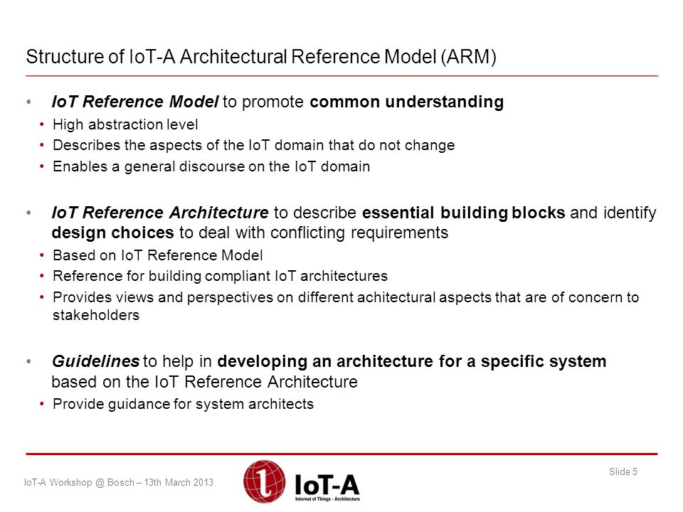 Structure of IoT-A Architectural Reference Model (ARM)