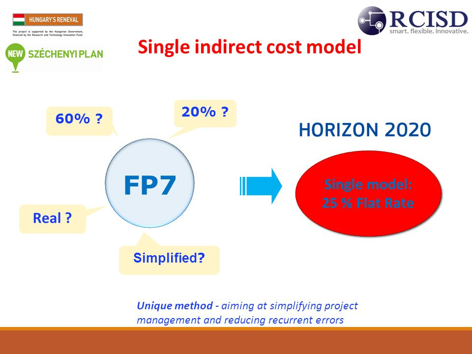 Single indirect cost model
