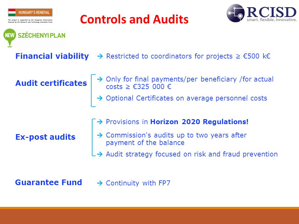 Controls and Audits Financial viability Audit certificates