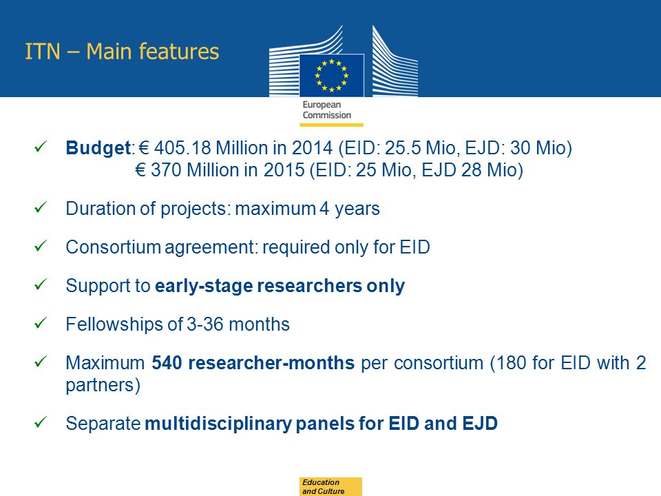 ITN – Main features Budget: € 405.18 Million in 2014 (EID: 25.5 Mio, EJD: 30 Mio) € 370 Million in 2015 (EID: 25 Mio, EJD 28 Mio)