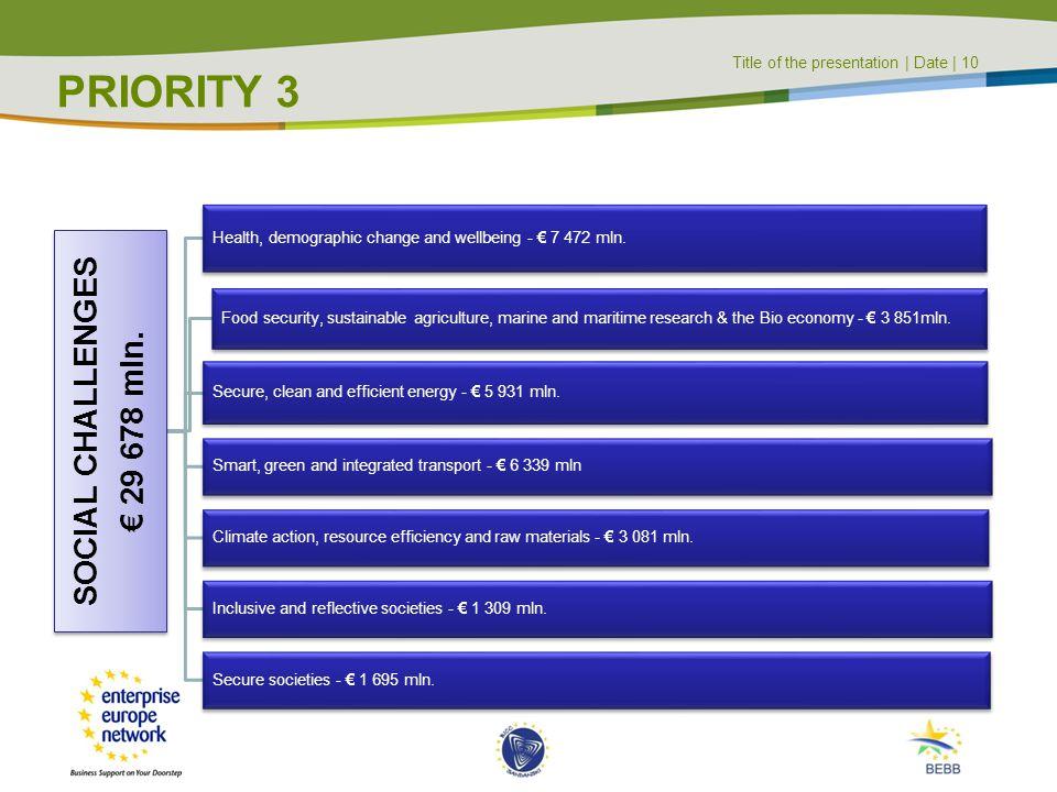 PRIORITY 3 SOCIA L CHAL LENG ES € 29 678 mln.