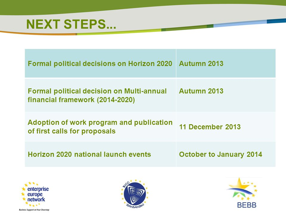 NEXT STEPS... Formal political decisions on Horizon 2020 Autumn 2013