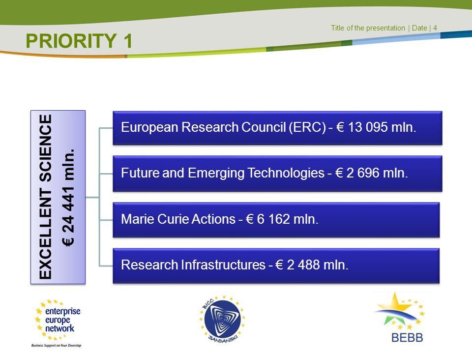 PRIORITY 1 EXCE LLEN T SCIE NCE € 24 441 mln.