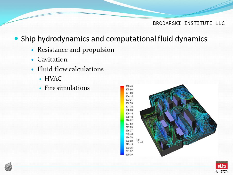 Ship hydrodynamics and computational fluid dynamics