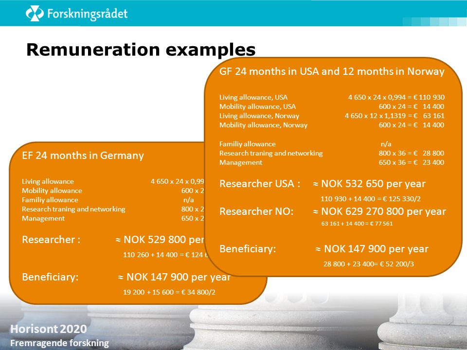 Remuneration examples