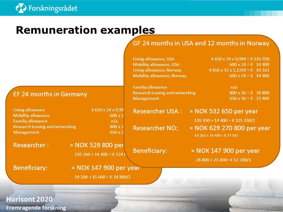 Remuneration examples