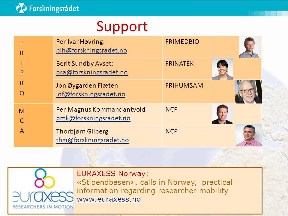 Support FRIPRO Per Ivar Høvring: pih@forskningsradet.no FRIMEDBIO