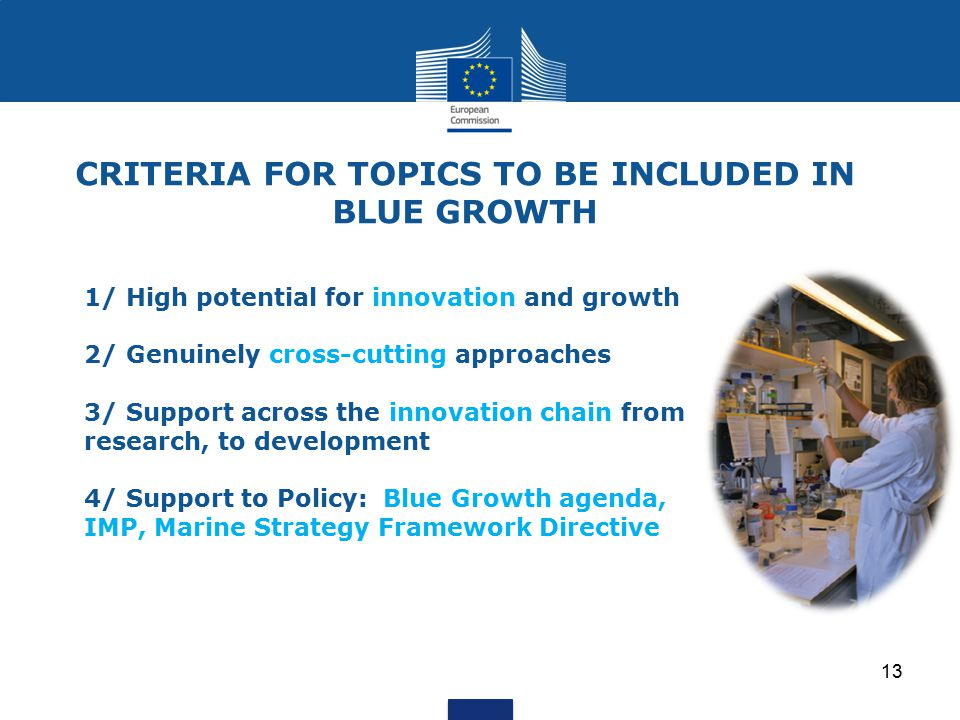 CRITERIA FOR TOPICS TO BE INCLUDED IN BLUE GROWTH
