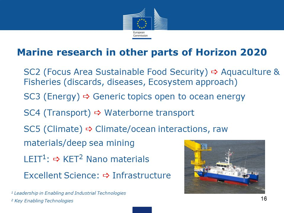 Marine research in other parts of Horizon 2020