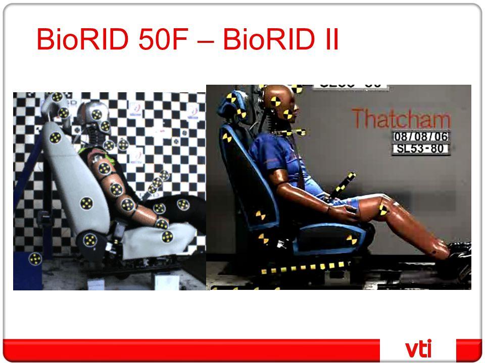 BioRID 50F – BioRID II