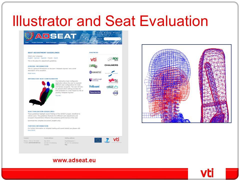 Illustrator and Seat Evaluation