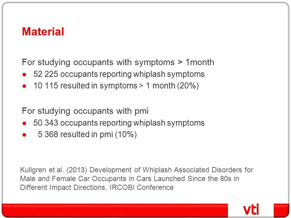 Material For studying occupants with symptoms > 1month