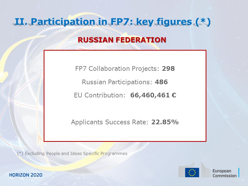 II. Participation in FP7: key figures (*)