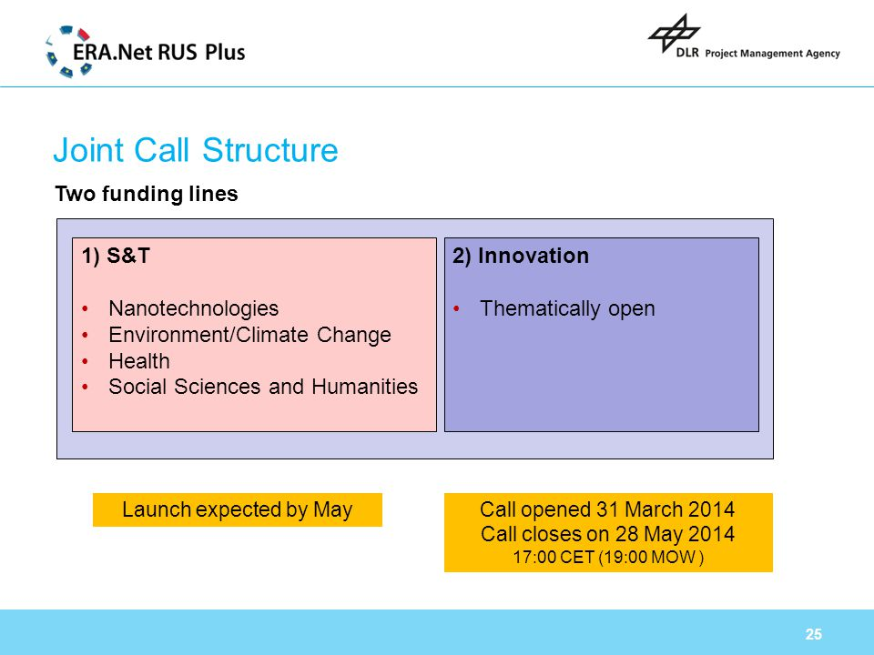 Joint Call Structure Two funding lines 1) S&T Nanotechnologies