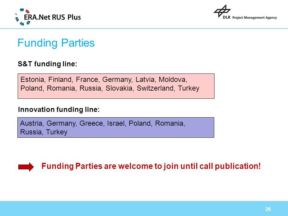 Funding Parties S&T funding line: Estonia, Finland, France, Germany, Latvia, Moldova, Poland, Romania, Russia, Slovakia, Switzerland, Turkey.