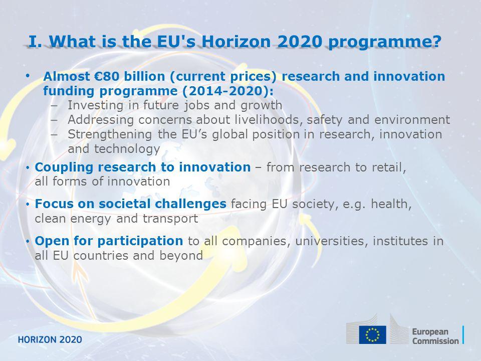 I. What is the EU s Horizon 2020 programme