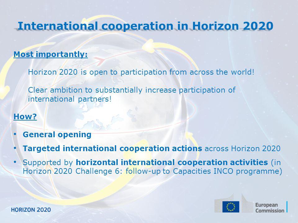 International cooperation in Horizon 2020