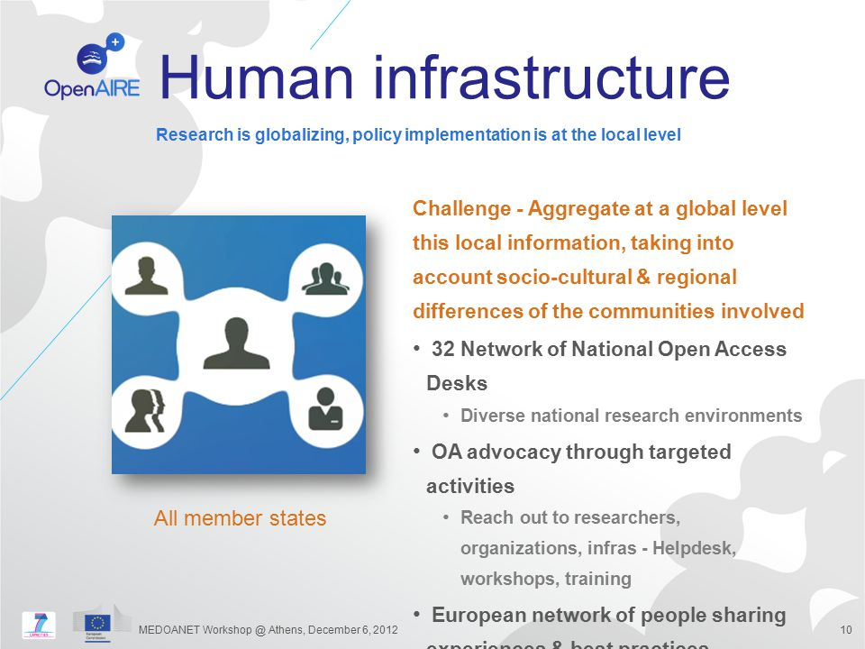 Human infrastructure All member states