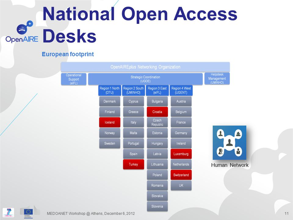 National Open Access Desks
