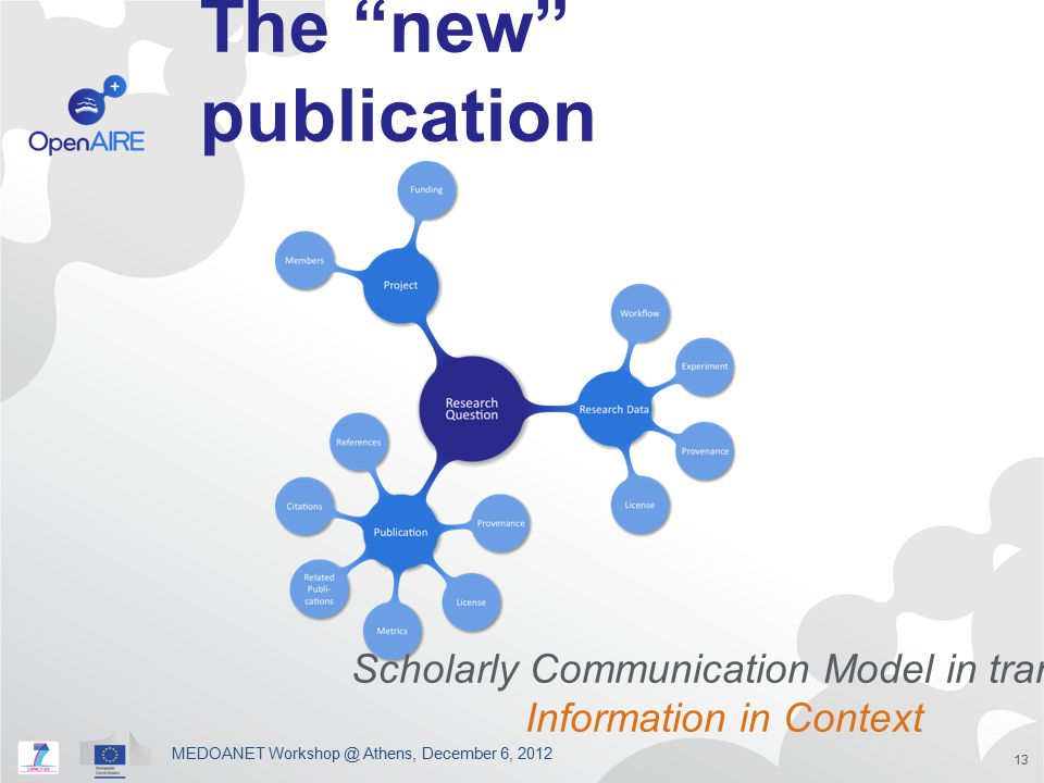 The new publication Scholarly Communication Model in transit