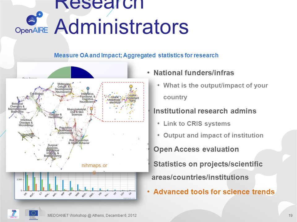 Research Administrators