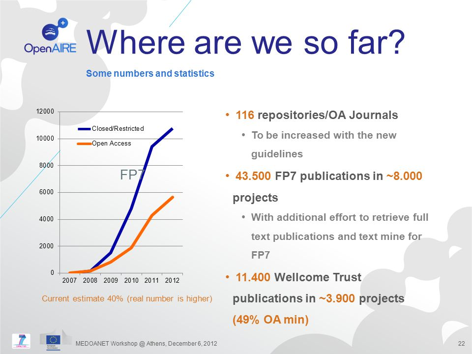 Where are we so far FP7 116 repositories/OA Journals