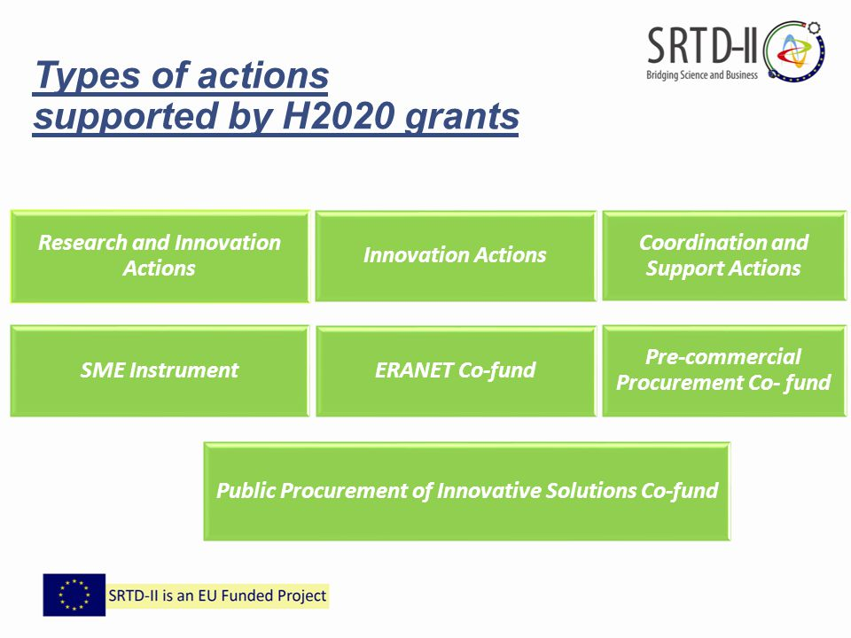 Types of actions supported by H2020 grants
