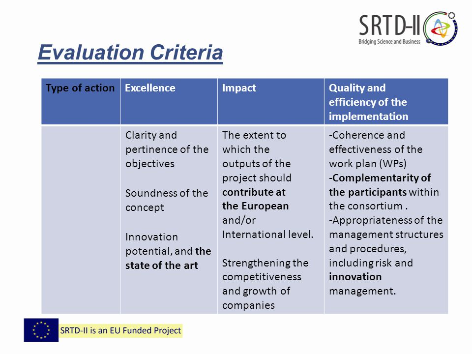 Evaluation Criteria Type of action Excellence Impact Quality and