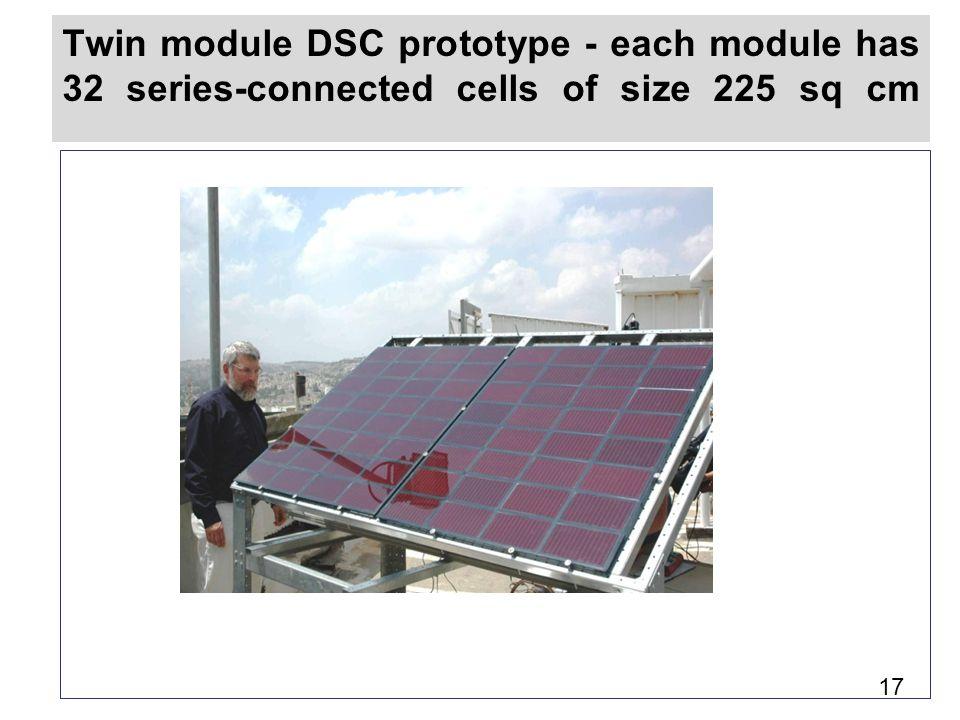 Twin module DSC prototype - each module has 32 series-connected cells of size 225 sq cm