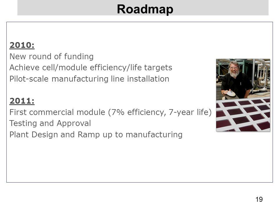 Roadmap 2010: New round of funding