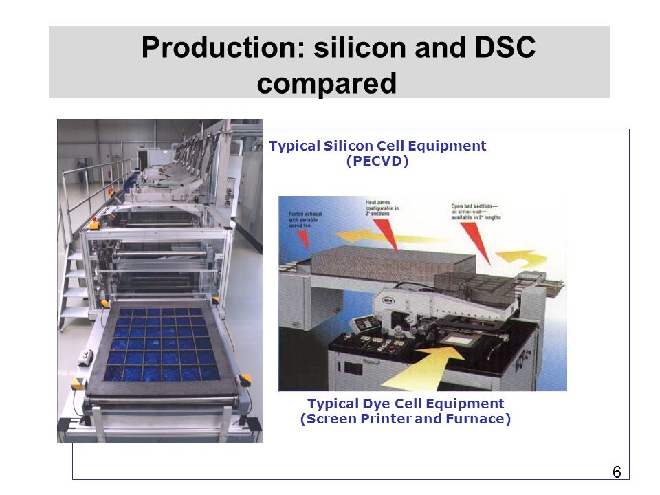 Production: silicon and DSC compared