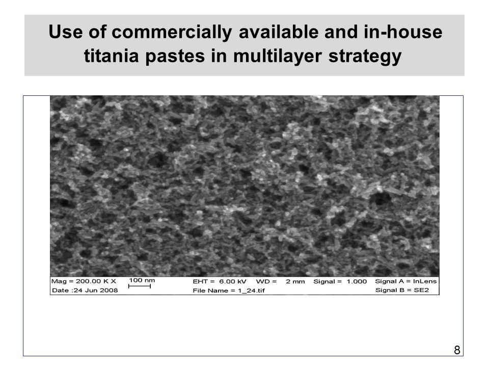 Use of commercially available and in-house titania pastes in multilayer strategy
