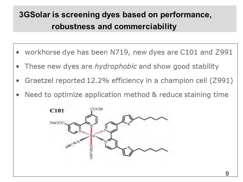 3GSolar is screening dyes based on performance, robustness and commerciability