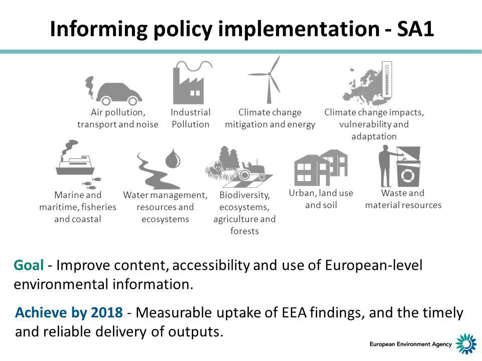 Informing policy implementation - SA1