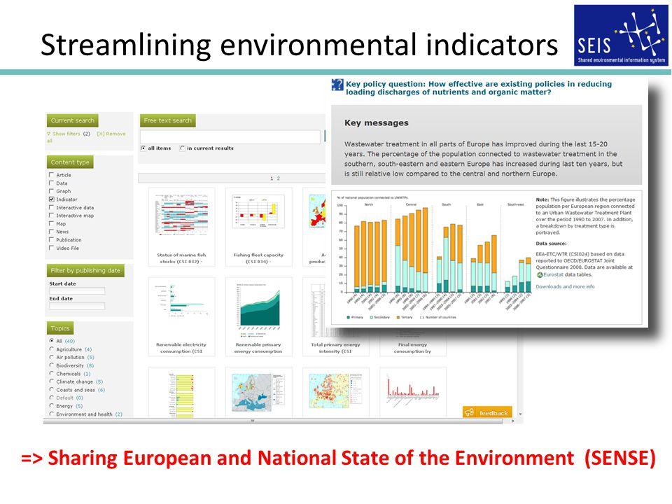 Streamlining environmental indicators