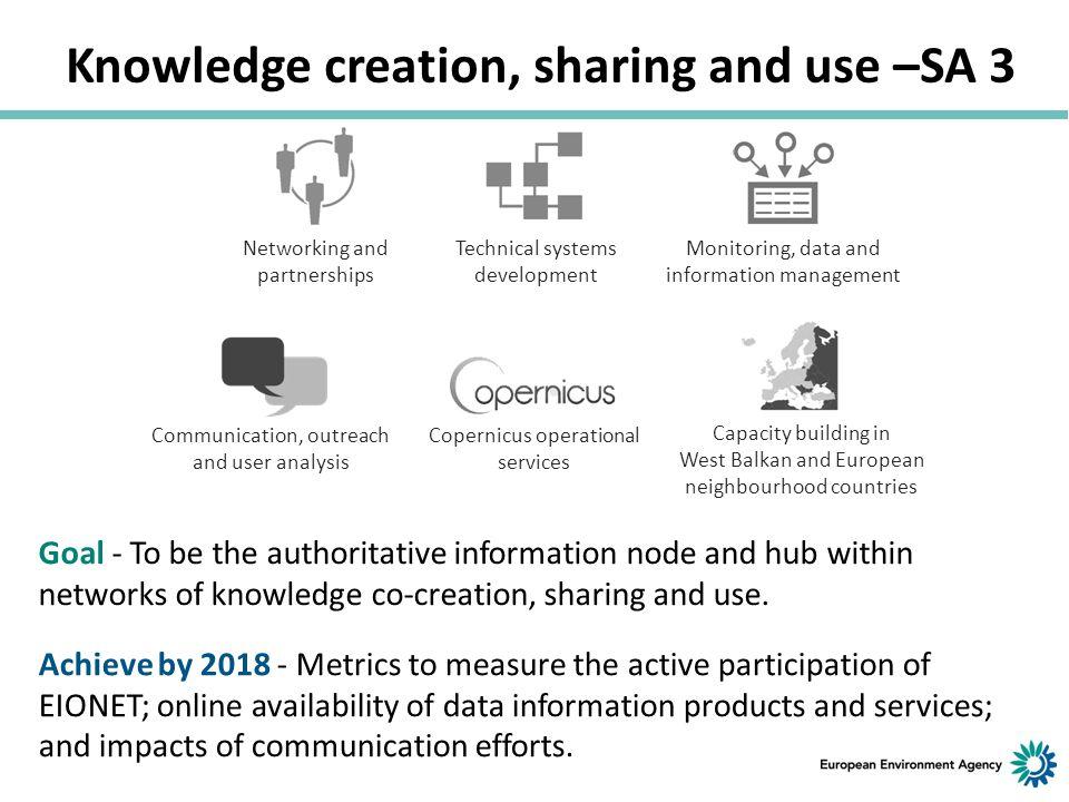Knowledge creation, sharing and use –SA 3