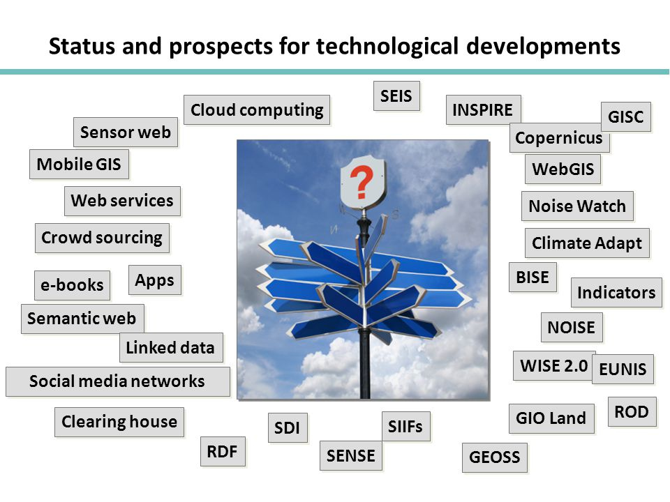 Status and prospects for technological developments