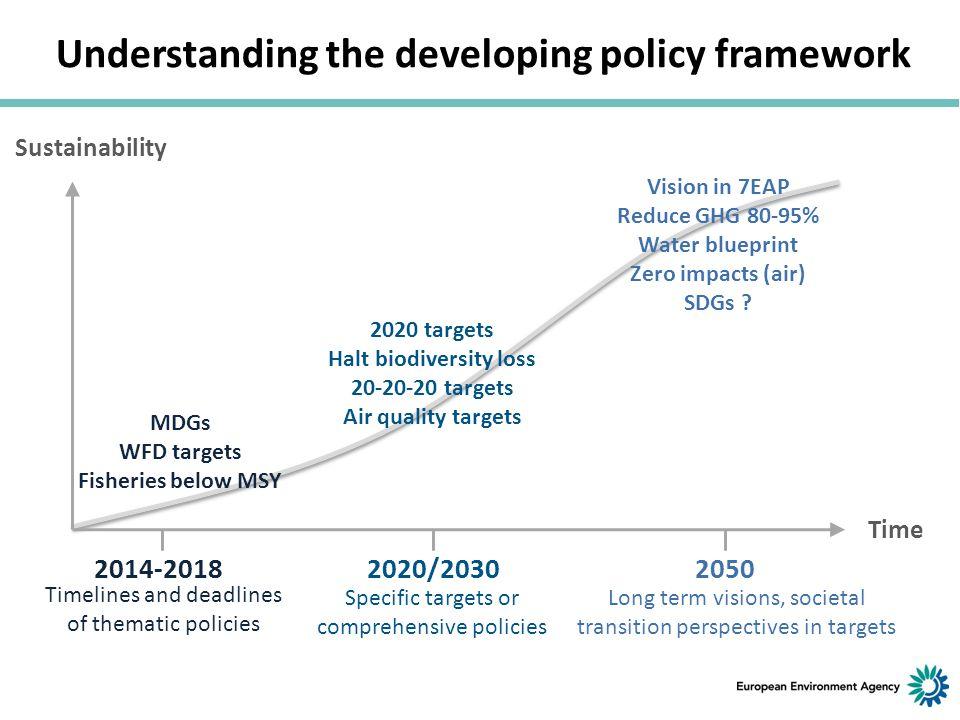 Understanding the developing policy framework Halt biodiversity loss