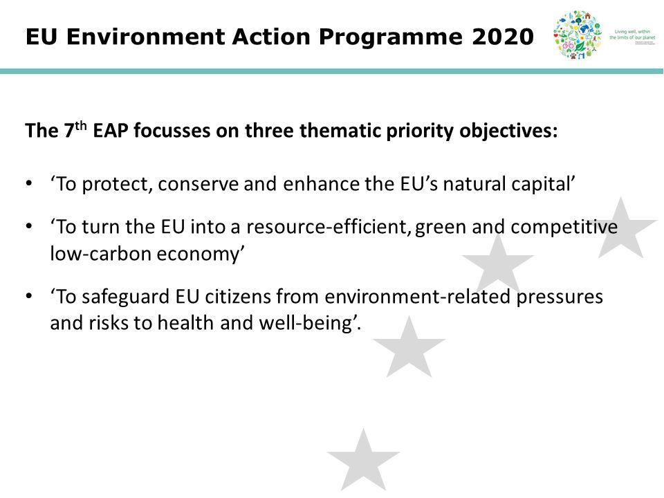 EU Environment Action Programme 2020