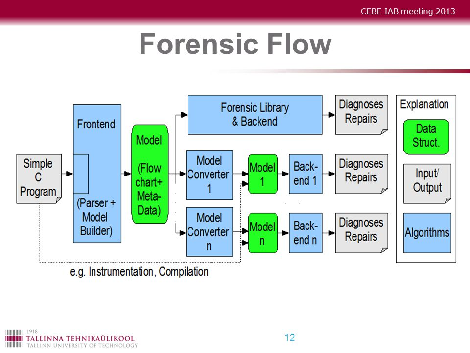 Forensic Flow
