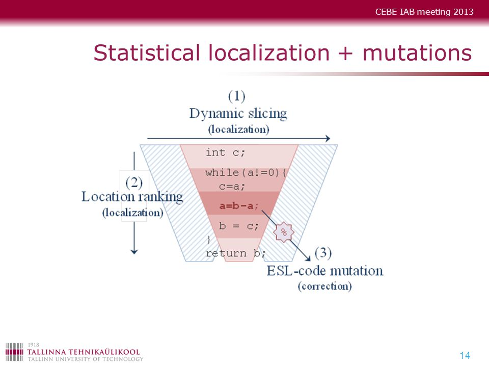 Statistical localization + mutations
