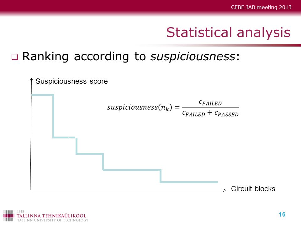 Statistical analysis Ranking according to suspiciousness: