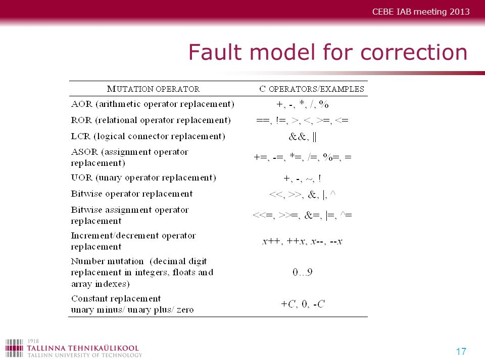 Fault model for correction