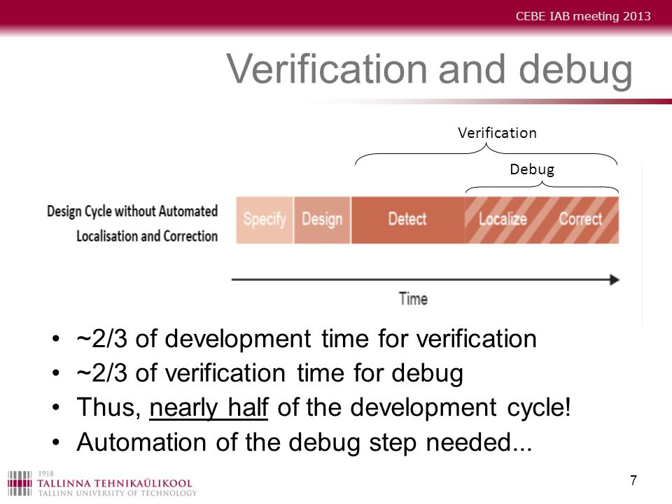 Verification and debug