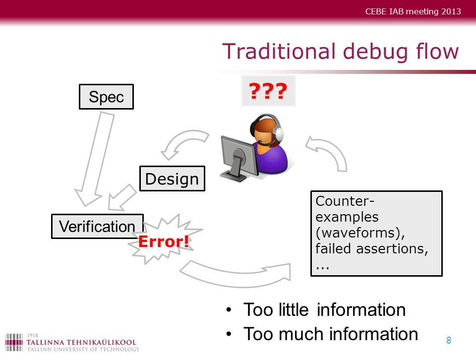 Traditional debug flow
