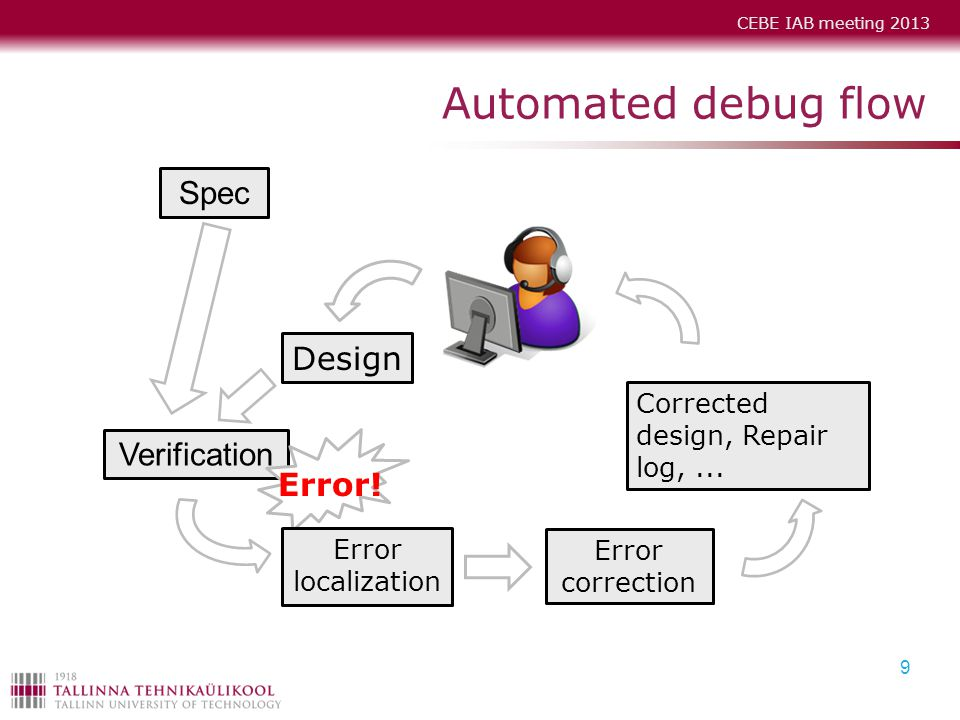 Automated debug flow Spec Design Verification Error!