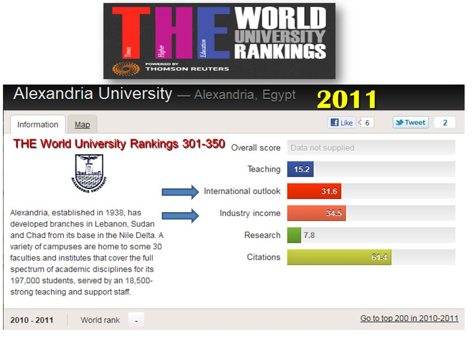 2011 THE World University Rankings 301-350
