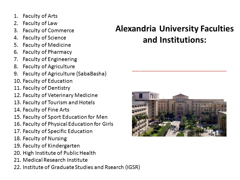 Alexandria University Faculties and Institutions: