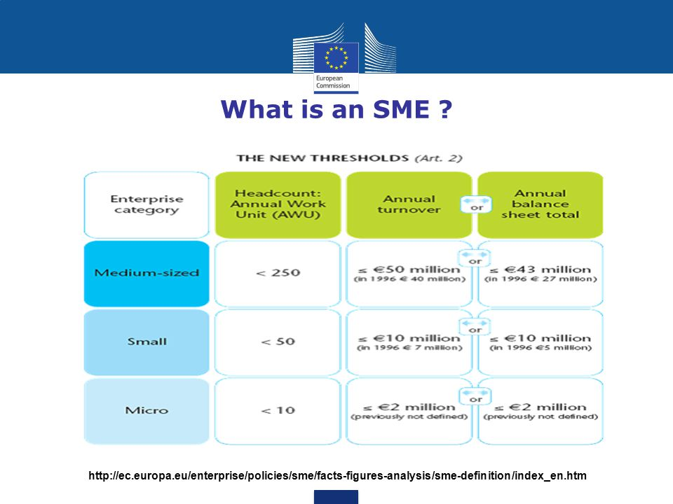 What is an SME .