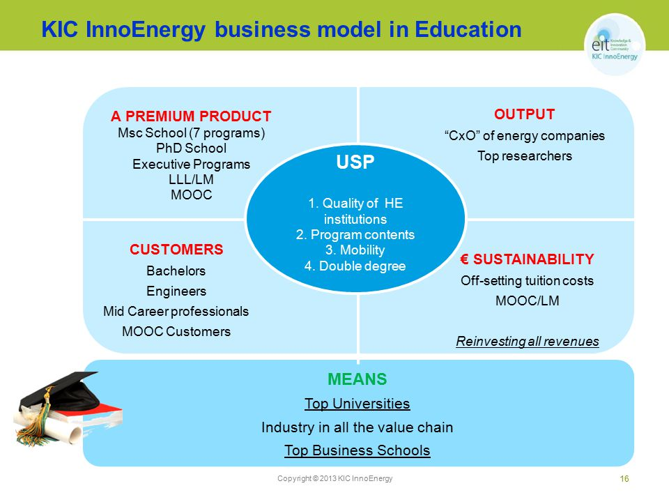 KIC InnoEnergy business model in Education